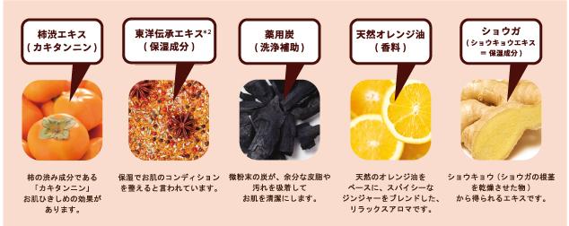 柿渋エキス(カキタンニン):柿の渋み成分である「カキタンニン」お肌ひきしめの効果があります。/東洋伝承エキス(保湿成分):保湿でお肌のコンディションを蓄えると言われています。/薬用炭(洗浄補助:微粉末の炭が、余分な皮脂や汚れを吸着してお肌を清潔にします。/天然オレンジ油(香料):天然のオレンジ油をベースに、スパイシーなジンジャーをブレンドした、リラックスアロマです。/ショウガ(ショウキョウエキス=保湿成分):ショウキョウ(ショウガの根茎を乾燥させた物)から得られるエキスです。