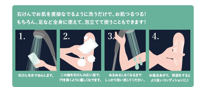 石けんでお肌を直接なでるように洗うだけで、お肌つるつる!もちろん、足など全身に使えて、泡立てて使うこともできます!【1.石けんを水でぬらします。】【2.二の腕を石けんの広い面で、円を描くように優しくなでます。】【3.ぬるぬるしなくなるまでしっかり洗い流してください。】【4.お風呂あがり、保湿をするとより良いコンディションに♪】